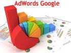 Google Adwords Seorepublic